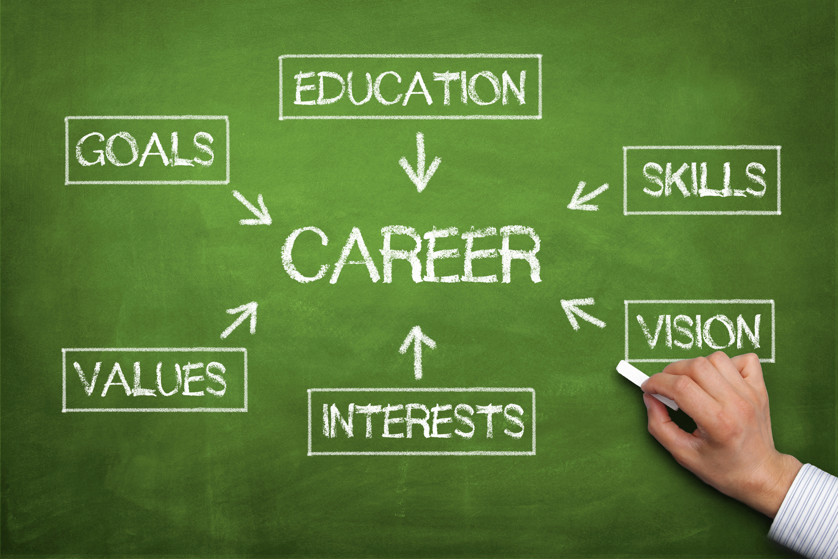 Are You Lost In Mid-Life Career Transitions?