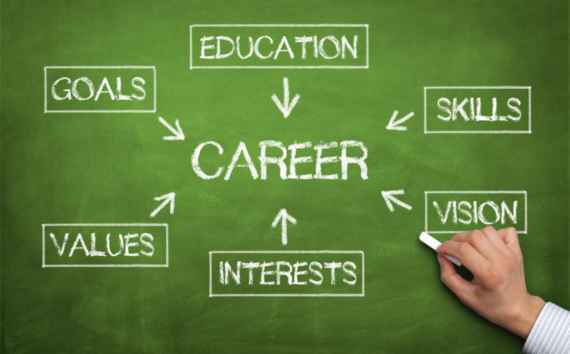 Career Coaching Vs Career Counseling - What's the Difference?