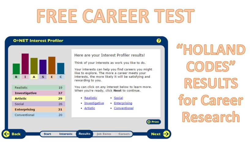 How Do Career Tests Work?