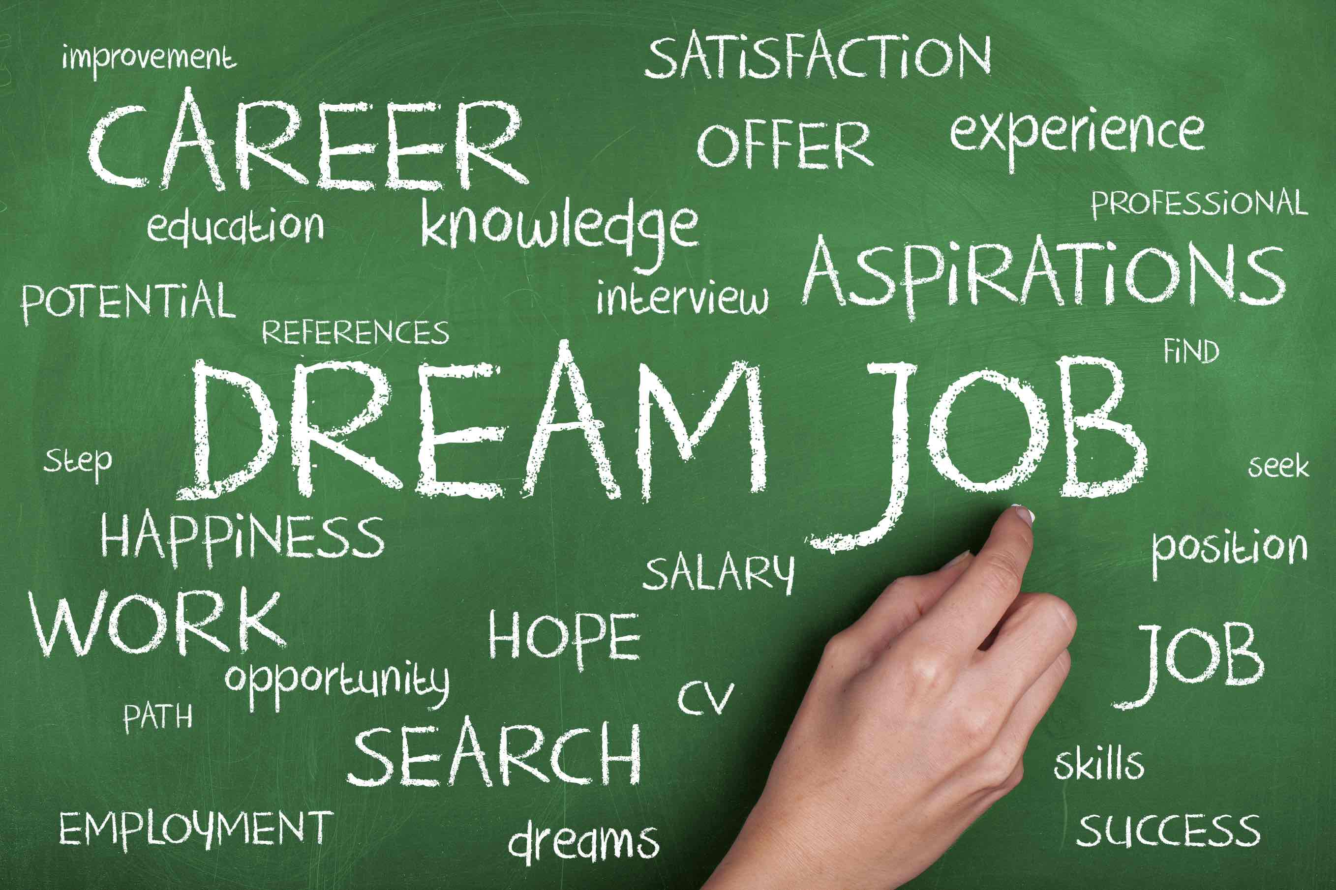 Searching for New Employees? Make an Accurate Job Description